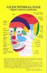 Kleurenkaart Pocket Gezichtsdiagnose